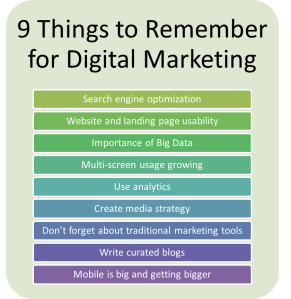 9 things to remember for digital marketing