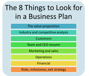 The 8 Things to Look for in a Business Plan